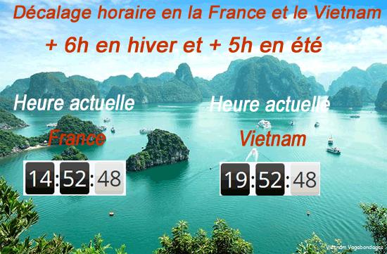 decalage-horaire-France-Vietnam