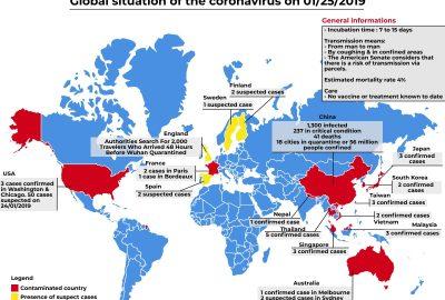situation coronavirus